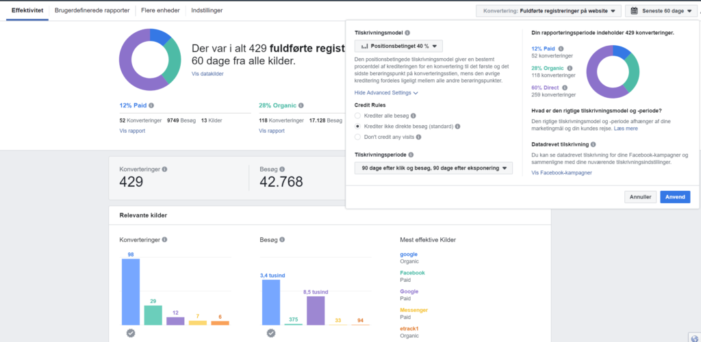 Facebook attribution modelling