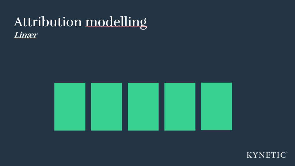 Linær attribution modelling