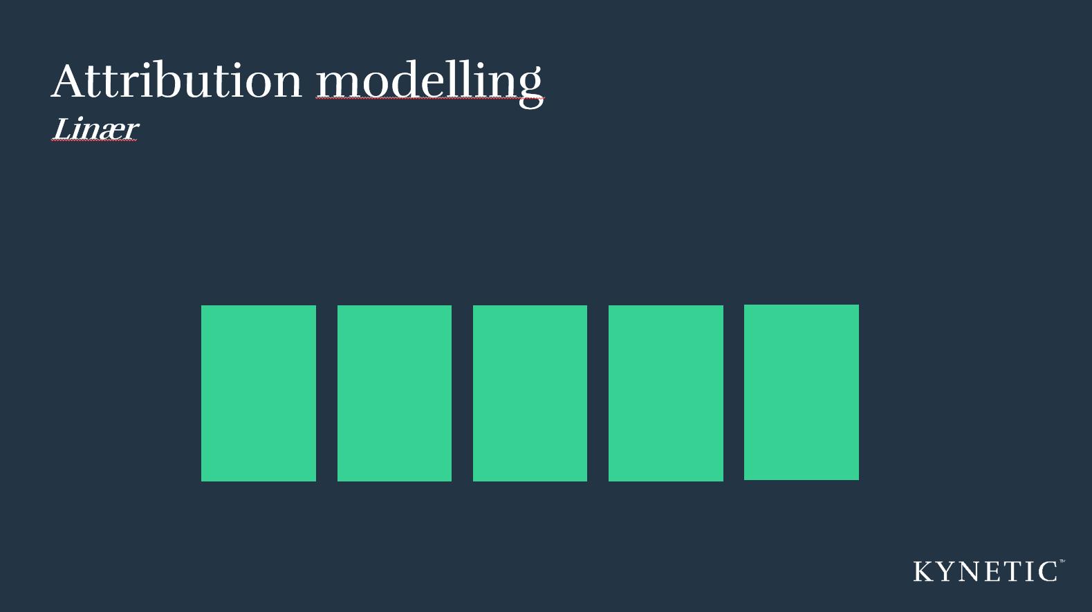 Linær attribution modelling