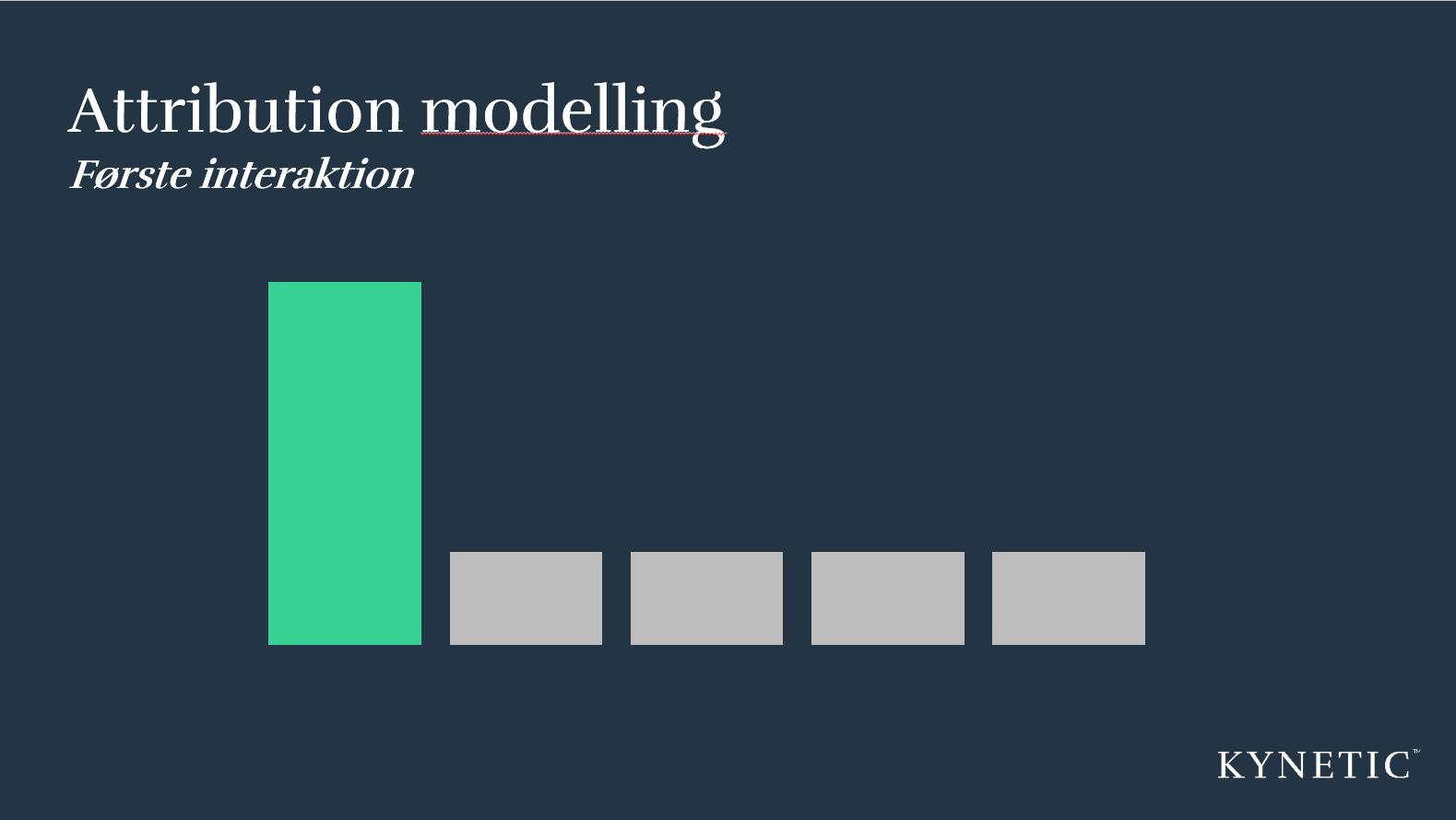 Første-klik-attribution-modelling